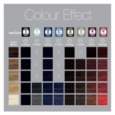 Imagem 4 do produto Coloração de Cílios e Sobrancelhas RefectoCil - 3.0 Castanho Natural