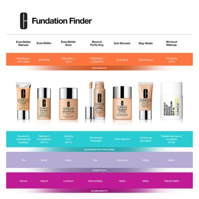 Imagem 6 do produto CliniqueFIT Workout FPS 40 Clinique - Base Facial - 05 - Medium