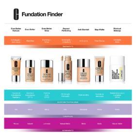 Anti-Blemish Solutions Liquid Makeup Clinique - Base Liquida - Fresh Cream Caramel